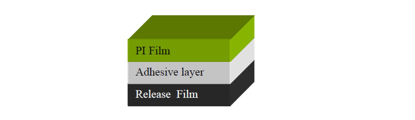 polyimide Coverlay film  for FPCB structure